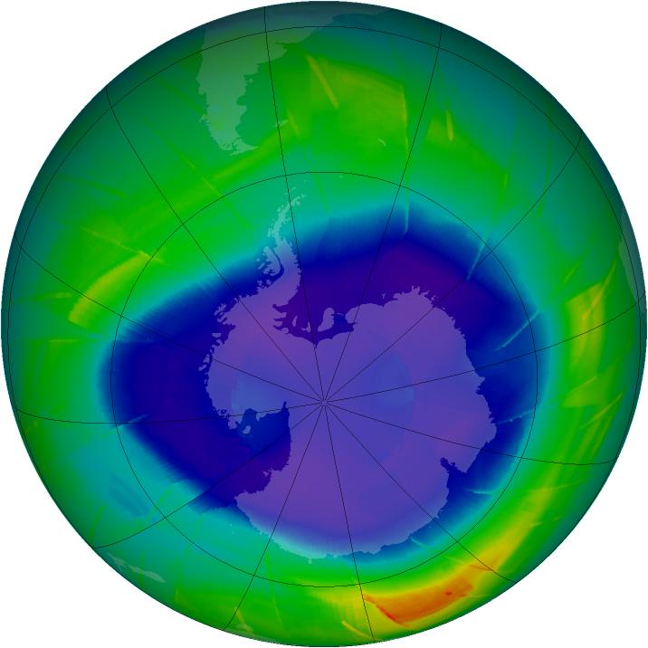 Ozone Treaty And Greenhouse Gas Emissions